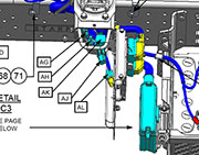 FE Gas PTO Installed positions (B)